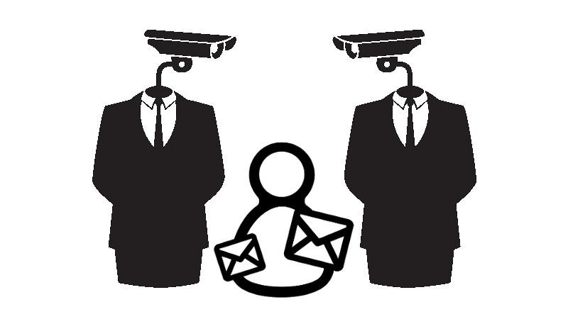 Levéltitok megsértése, elektronikus levelezés szabályozása